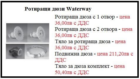 Хидромасажно оборудване - Хидромасажни ротиращи дюзи Waterway